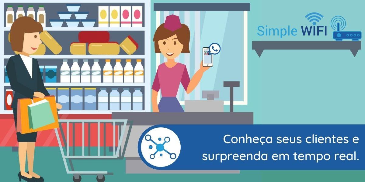 Marketing para supermercados: 5 Principais inovações tecnológicas